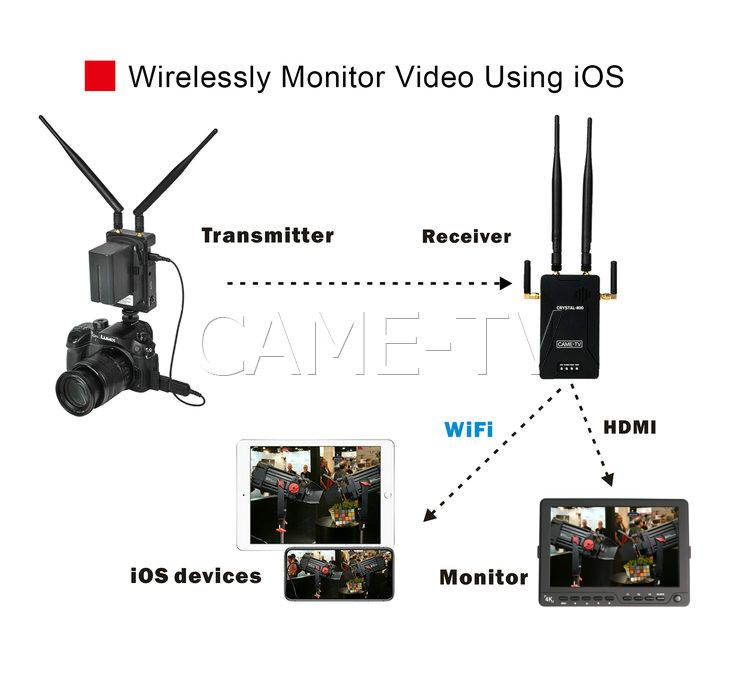 Wireless_HD_Video_Kit_Crystal_02