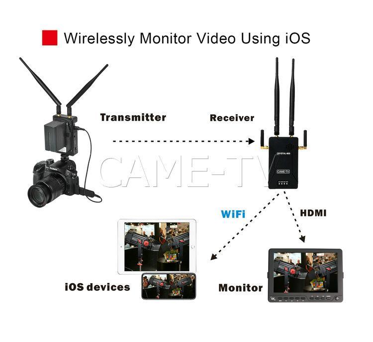 Wireless_HD_Video_Kit_Crystal_02