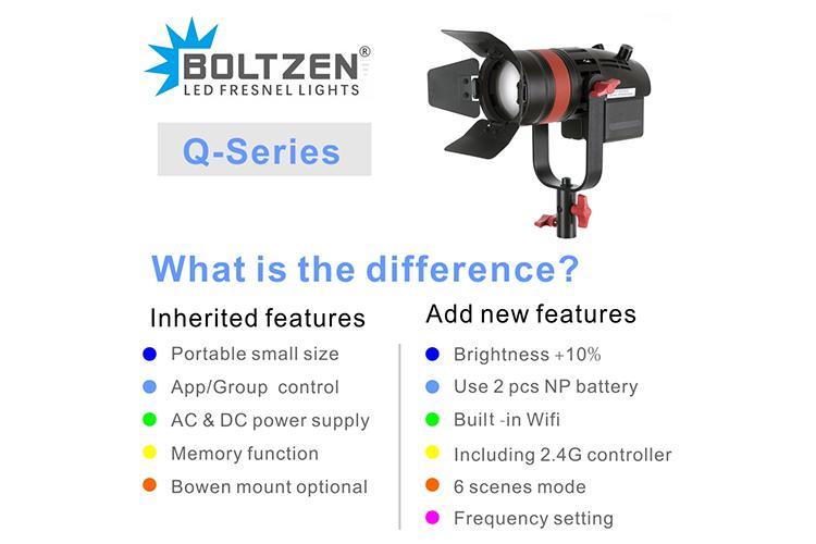 came-tv-boltzen-Q-55-fresnel-led_02